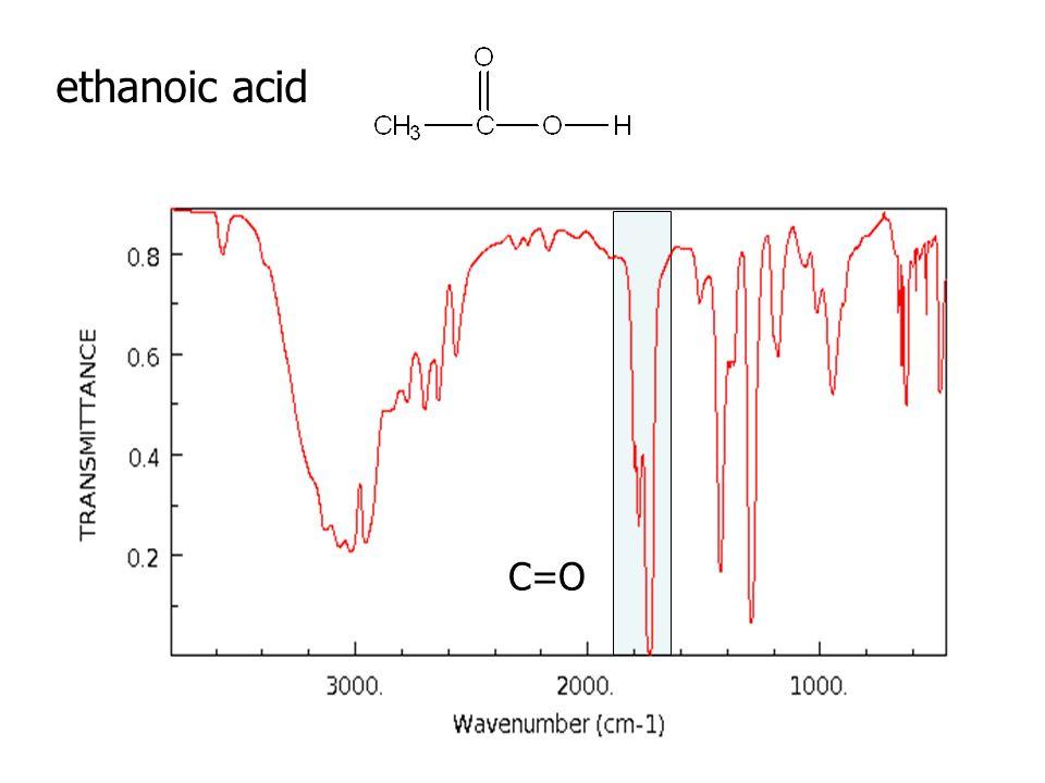 ethanoic acid C=O