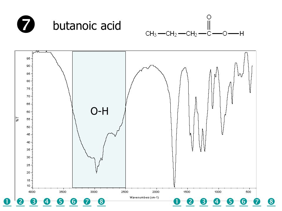  butanoic acid O-H                