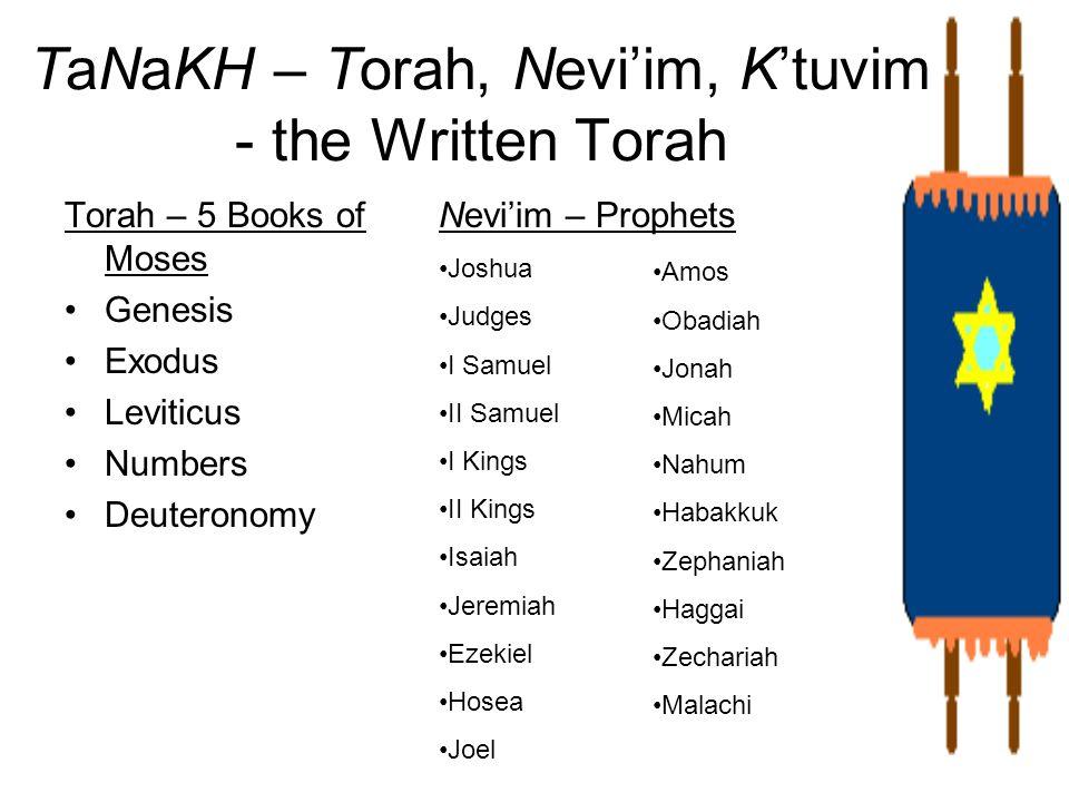 TaNaKH – Torah, Nevi'im, K'tuvim - the Written Torah