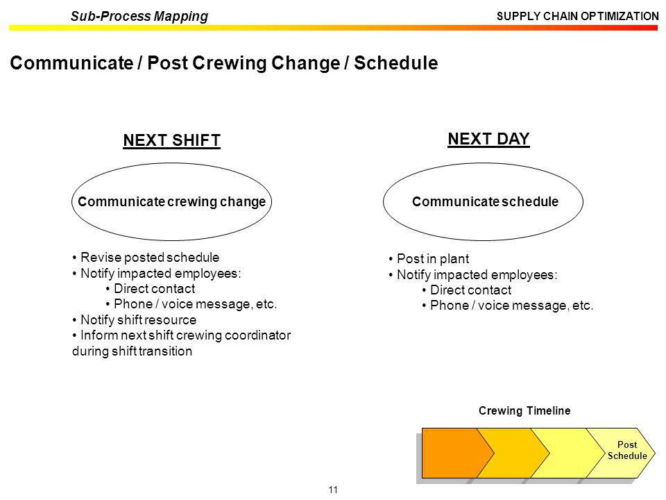 Communicate / Post Crewing Change / Schedule