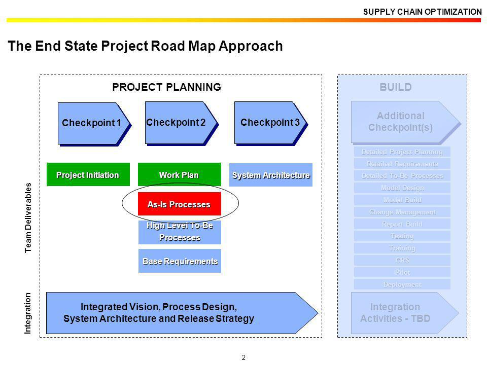 The End State Project Road Map Approach