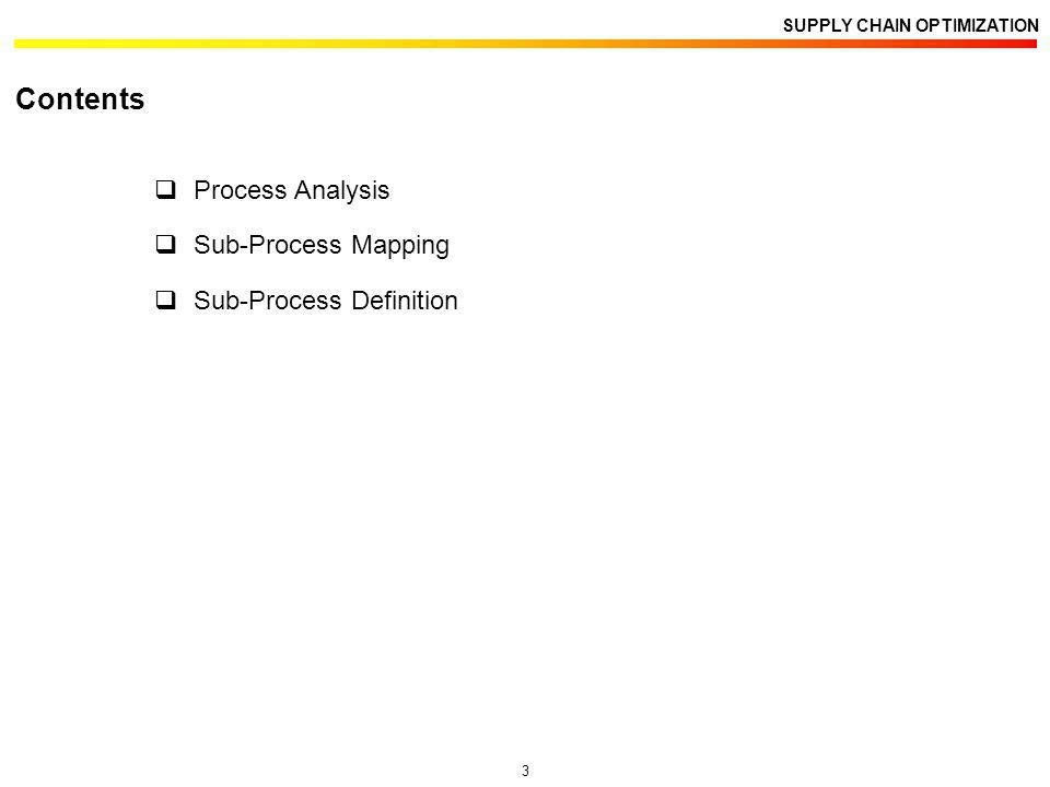 Contents Process Analysis Sub-Process Mapping Sub-Process Definition