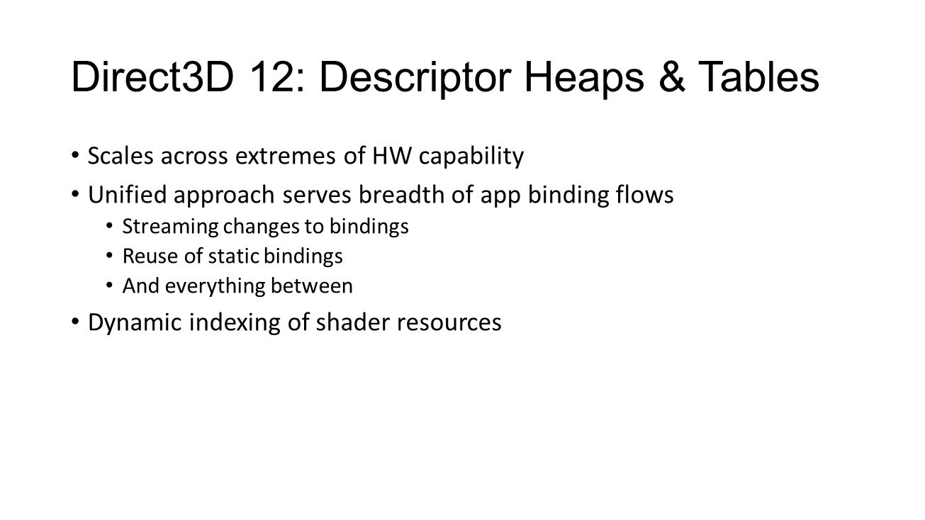 Direct3D 12: Descriptor Heaps & Tables