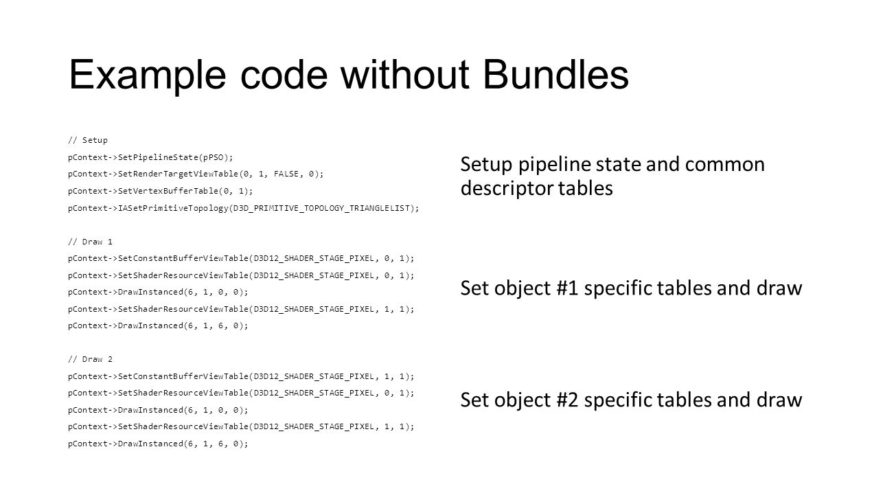 Example code without Bundles