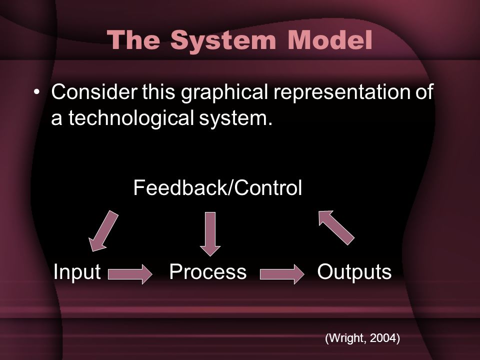 The System Model Consider this graphical representation of a technological system. Feedback/Control.