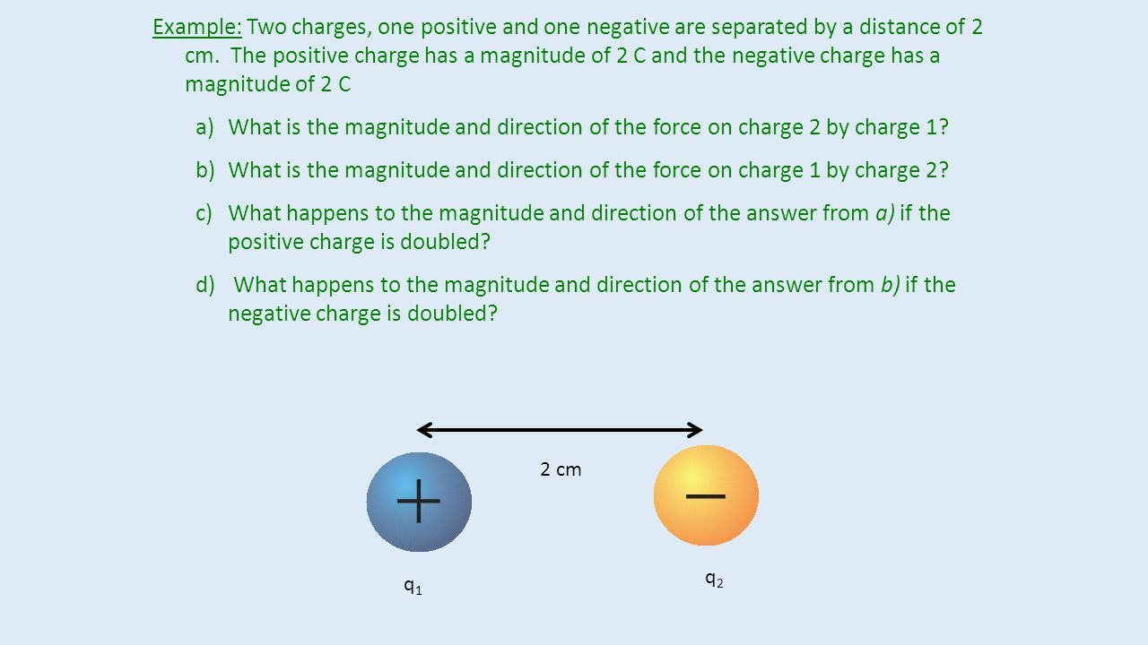 Example: Two charges, one positive and one negative are separated by a distance of 2 cm. The positive charge has a magnitude of 2 C and the negative charge has a magnitude of 2 C