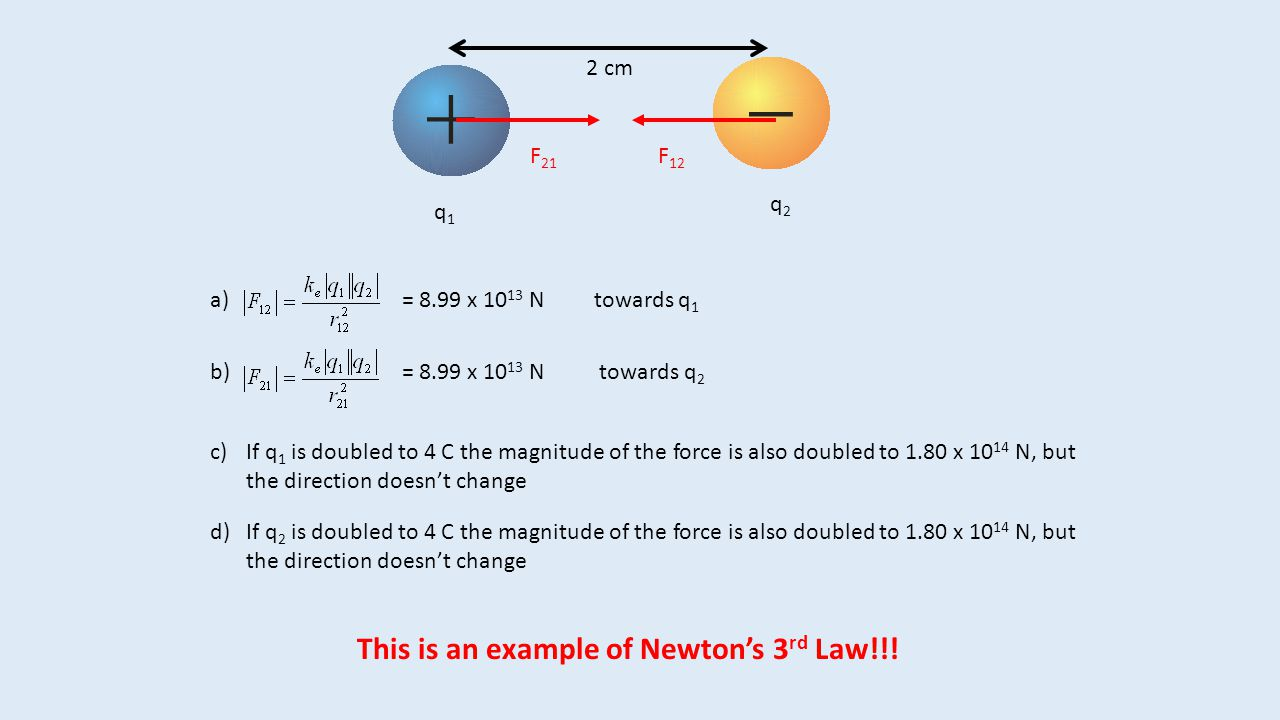 This is an example of Newton's 3rd Law!!!