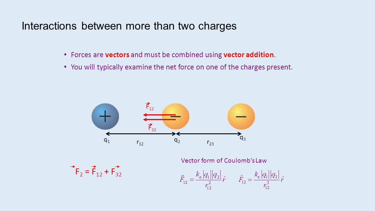 Interactions between more than two charges