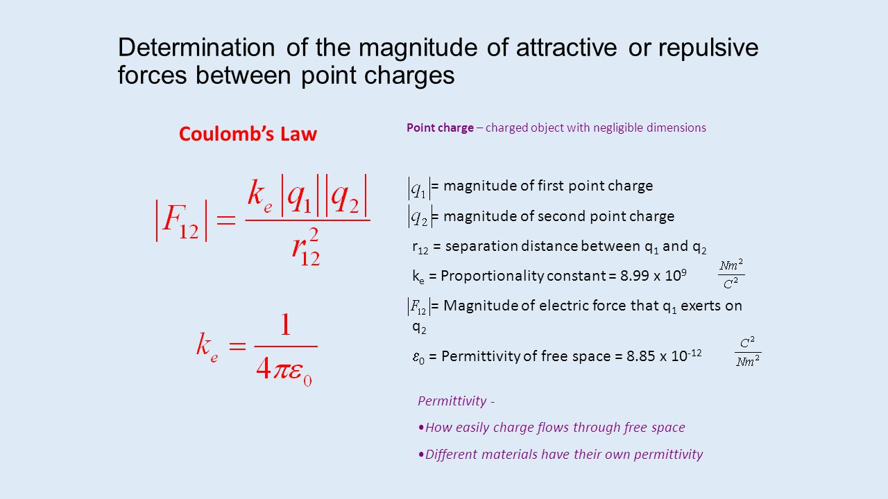 Determination of the magnitude of attractive or repulsive forces between point charges