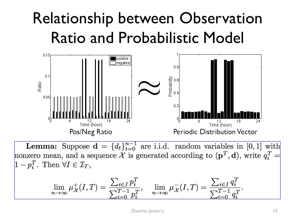 Relationship between Observation Ratio and Probabilistic Model