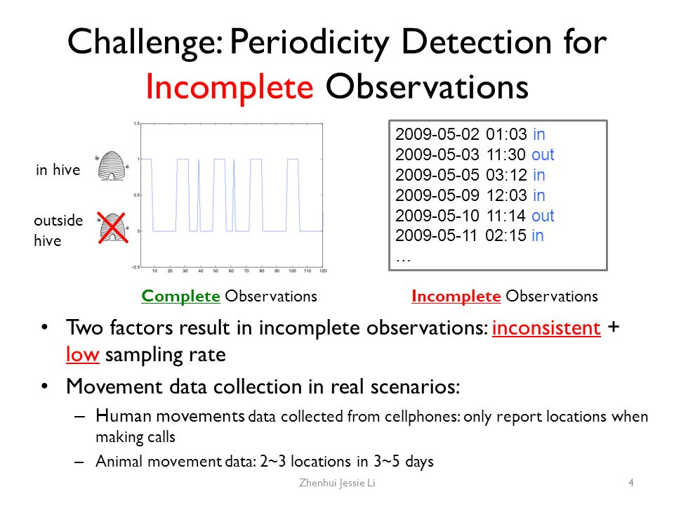 Challenge: Periodicity Detection for Incomplete Observations