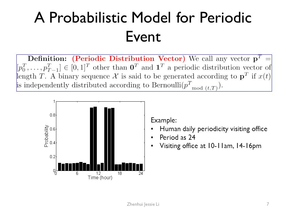 A Probabilistic Model for Periodic Event