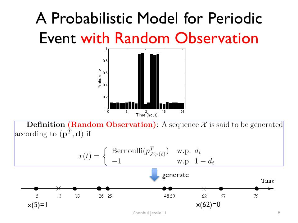 A Probabilistic Model for Periodic Event with Random Observation