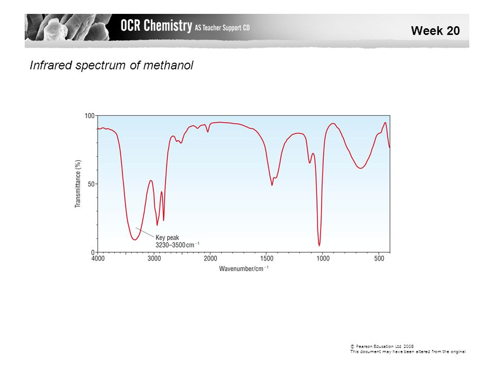 Infrared spectrum of methanol