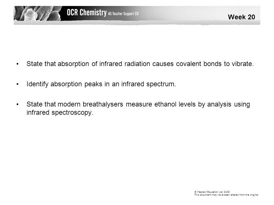 • Identify absorption peaks in an infrared spectrum.
