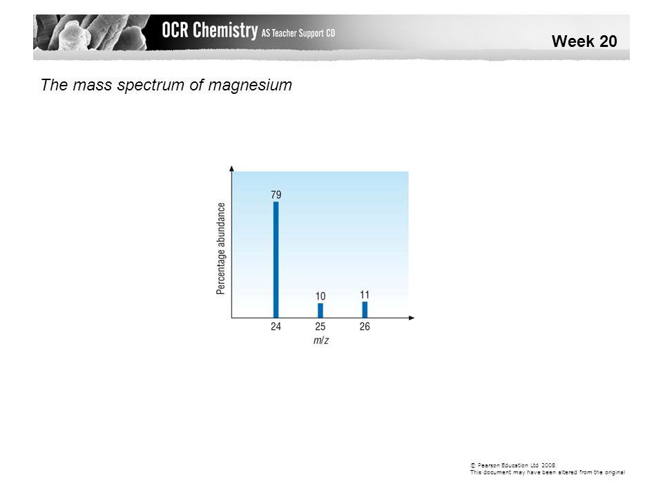 The mass spectrum of magnesium