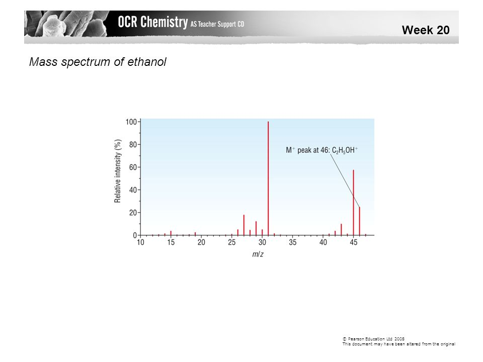 Mass spectrum of ethanol