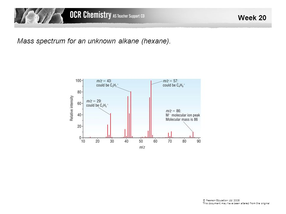 Mass spectrum for an unknown alkane (hexane).