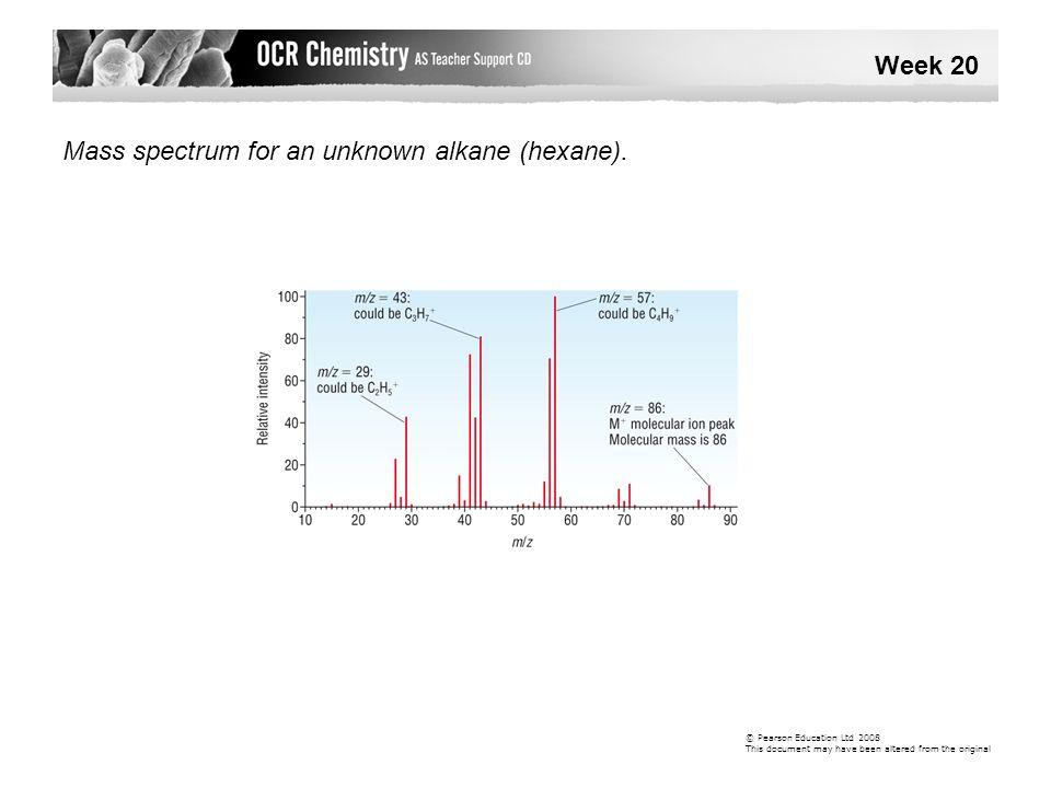 Mass spectrum for an unknown alkane (hexane).
