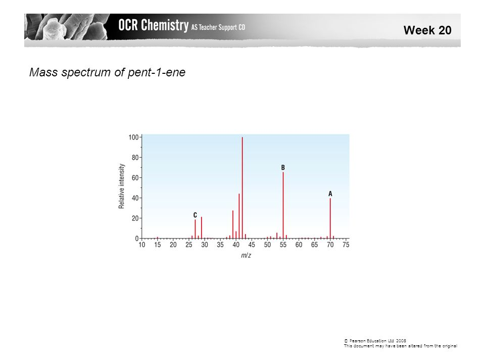 Mass spectrum of pent-1-ene