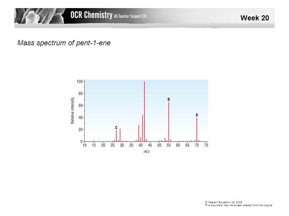 Mass spectrum of pent-1-ene