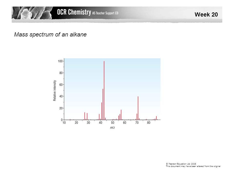 Mass spectrum of an alkane
