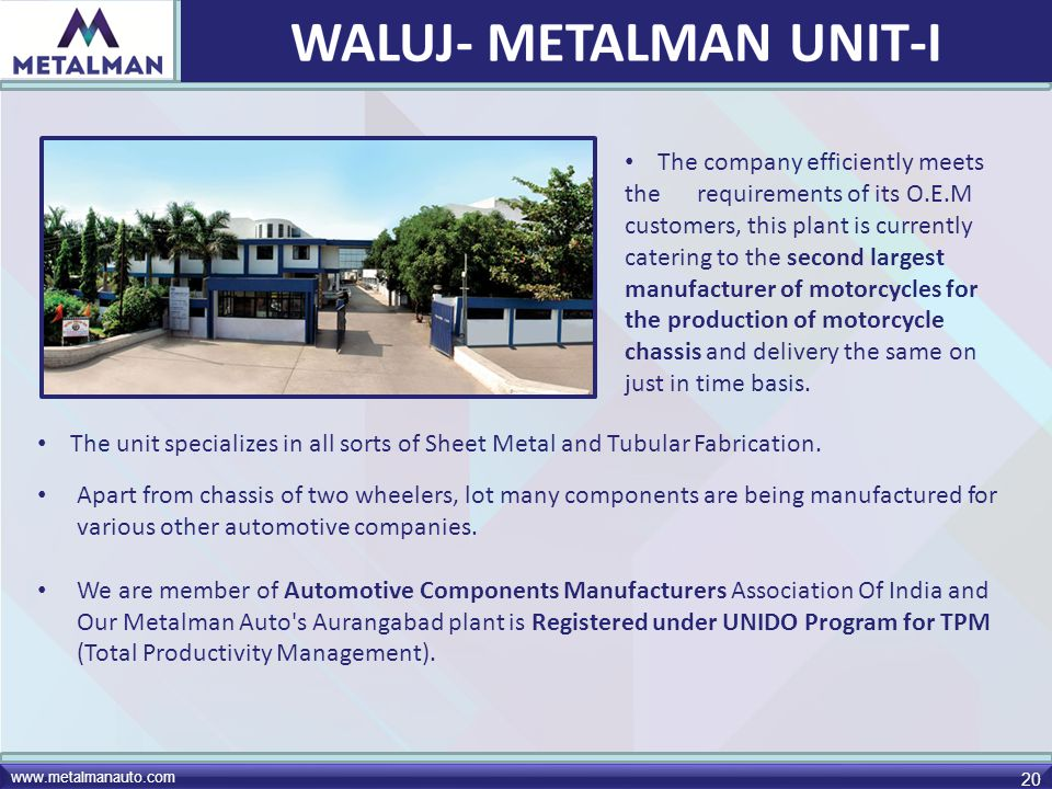 WALUJ- METALMAN UNIT-I
