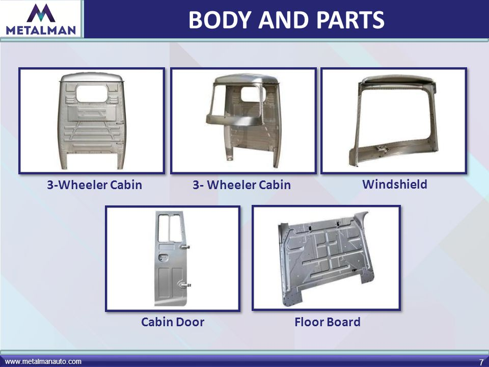 BODY AND PARTS 3-Wheeler Cabin 3- Wheeler Cabin Windshield Cabin Door