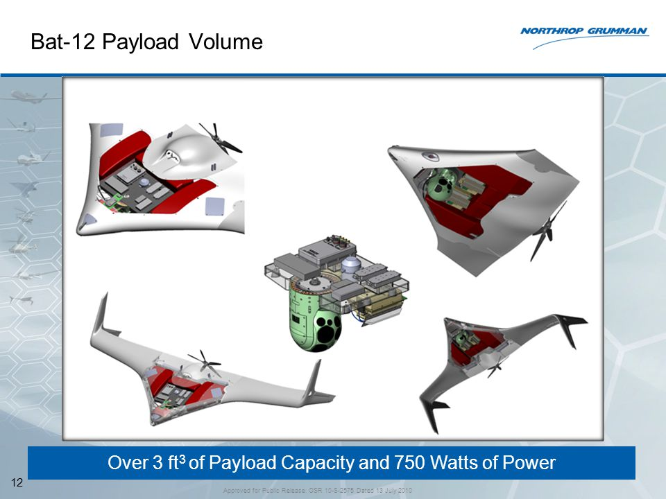 Bat-12 Payload Volume Over 3 ft3 of Payload Capacity and 750 Watts of Power.