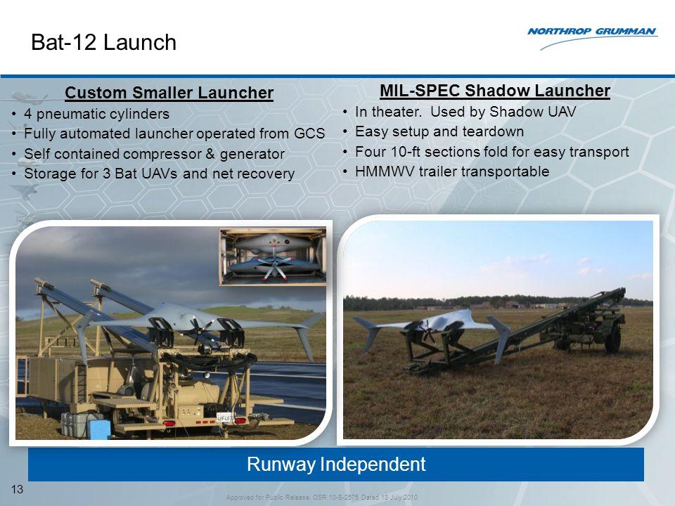 Custom Smaller Launcher MIL-SPEC Shadow Launcher