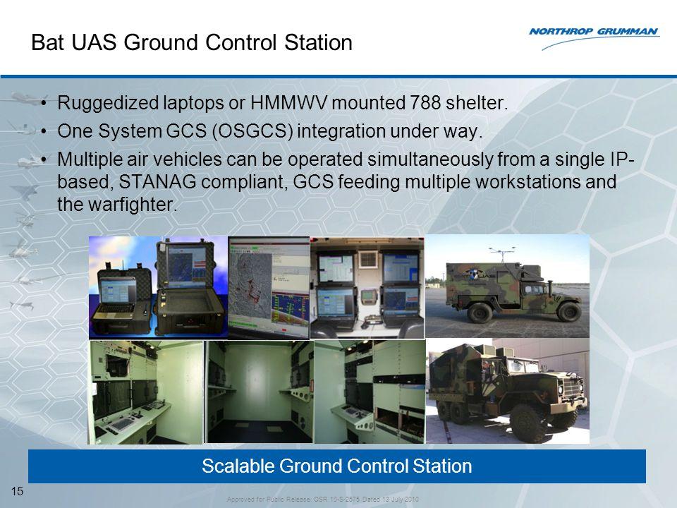 Bat UAS Ground Control Station
