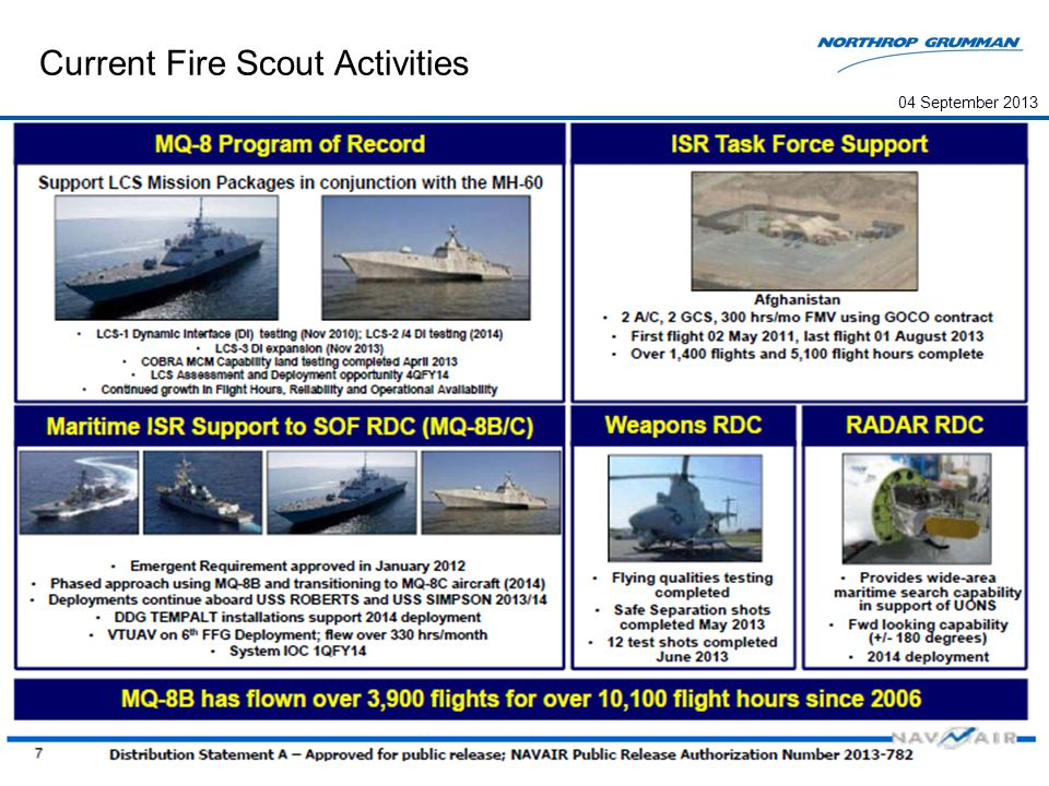 Current Fire Scout Activities