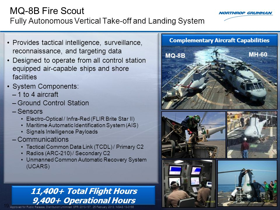 MQ-8B Fire Scout Fully Autonomous Vertical Take-off and Landing System