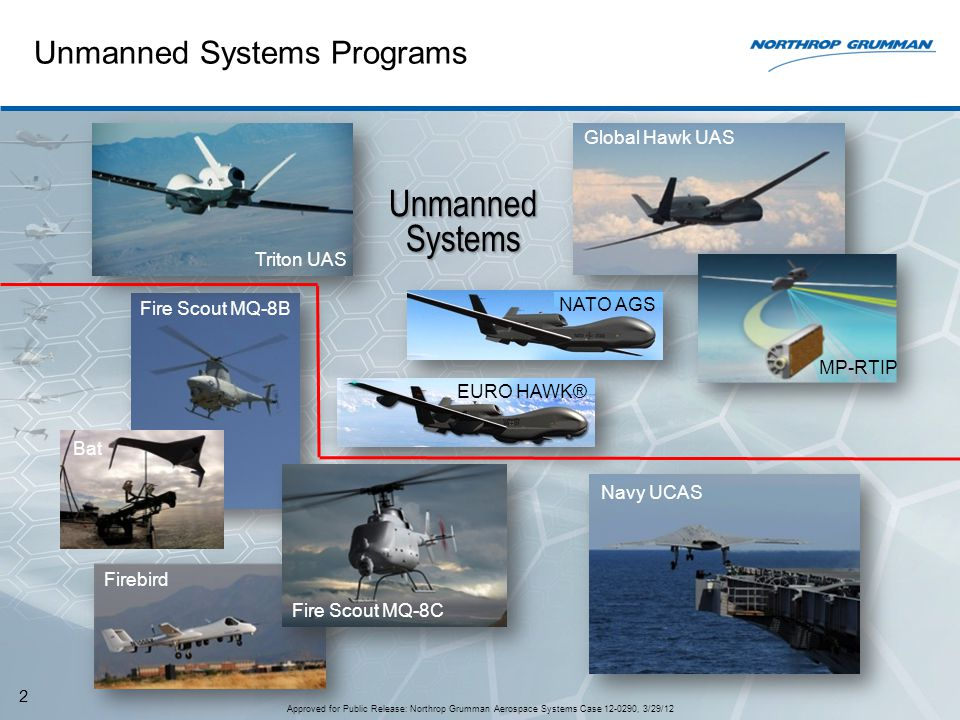 Unmanned Systems Programs