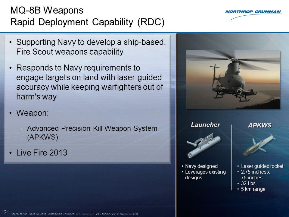 MQ-8B Weapons Rapid Deployment Capability (RDC)