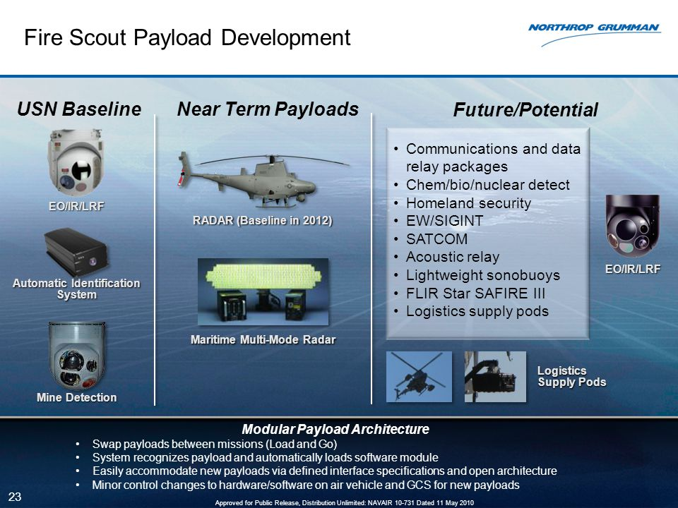 Fire Scout Payload Development