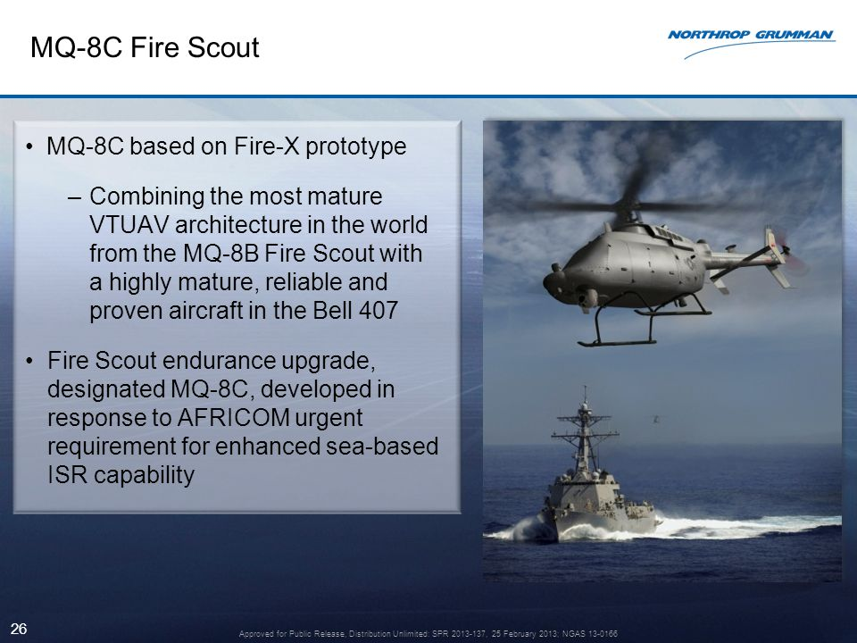 MQ-8C Fire Scout MQ-8C based on Fire-X prototype