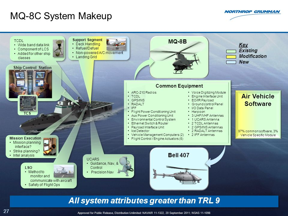 All system attributes greater than TRL 9