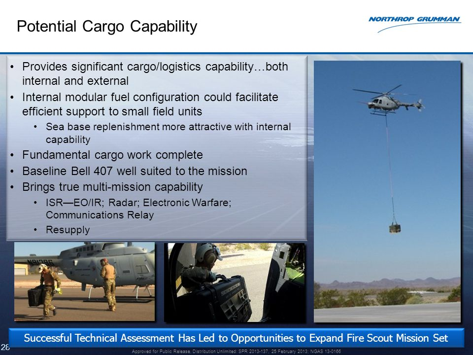 Potential Cargo Capability