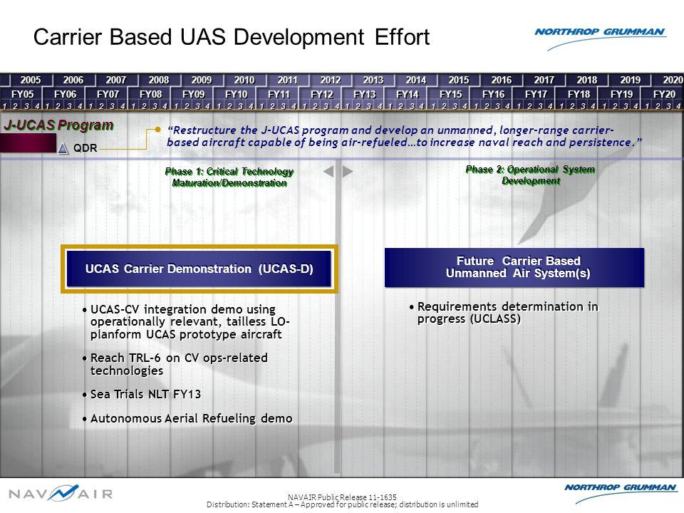 Carrier Based UAS Development Effort