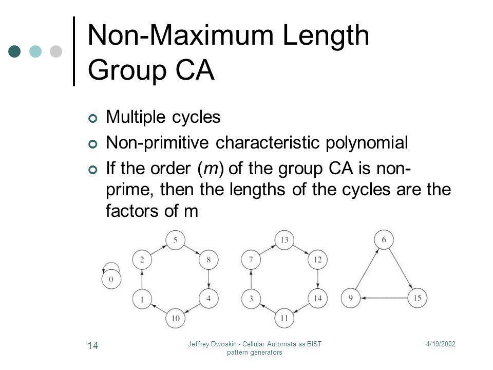 Non-Maximum Length Group CA
