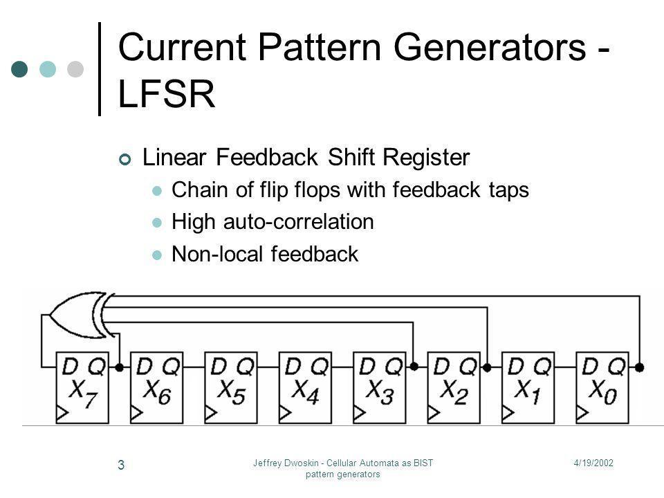 Current Pattern Generators - LFSR