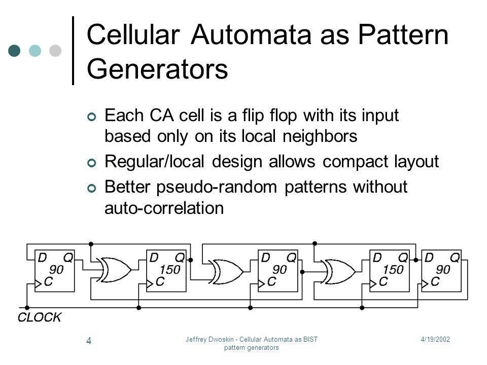 Cellular Automata as Pattern Generators