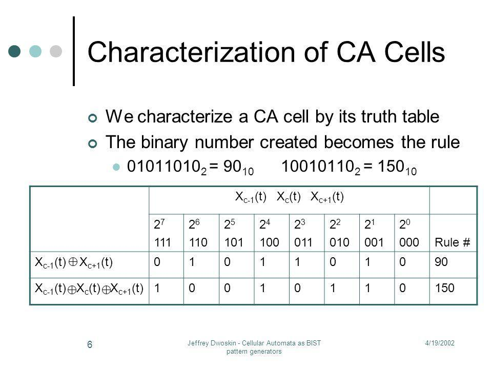 Characterization of CA Cells