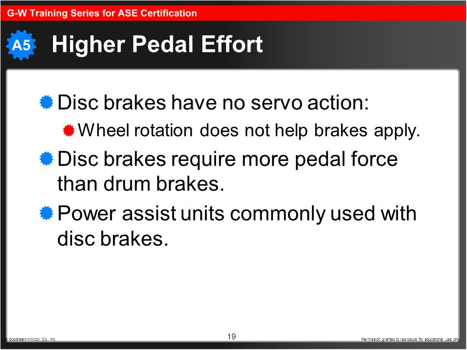 Higher Pedal Effort Disc brakes have no servo action: