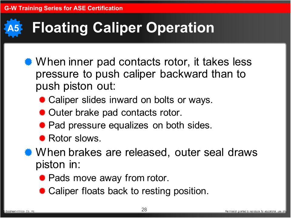 Floating Caliper Operation