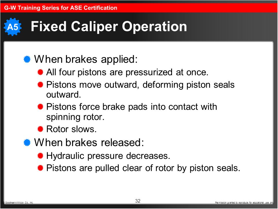 Fixed Caliper Operation