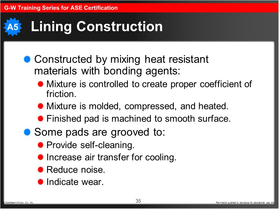 Lining Construction Constructed by mixing heat resistant materials with bonding agents: