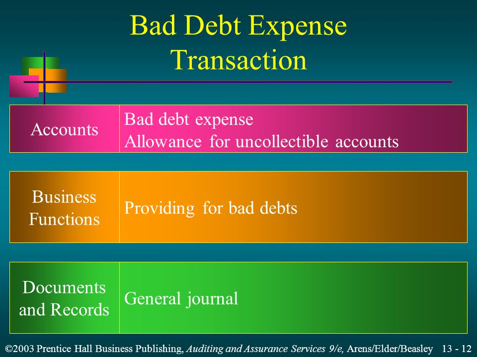 Bad Debt Expense Transaction
