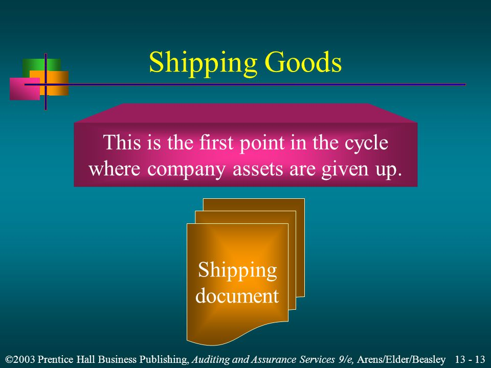 Shipping Goods This is the first point in the cycle